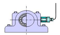 Ubicación del sensor
